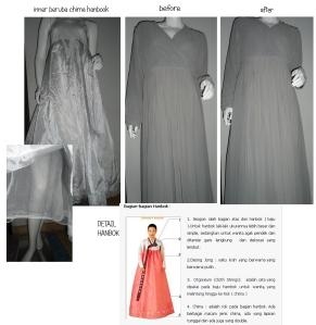 HANBOK TO syar'i style